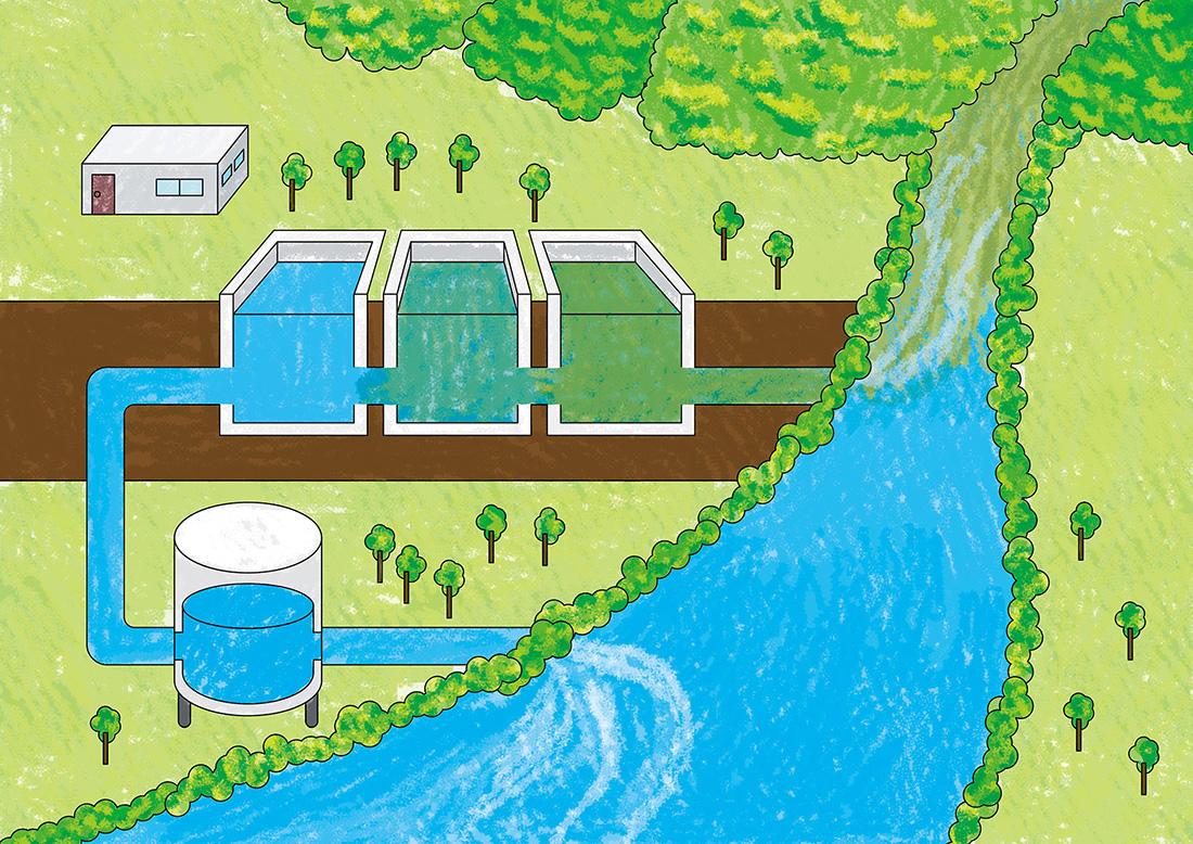 浄水場や下水処理場、ポンプ場など